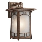 Exterior Light Fixtures Copper