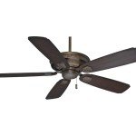 Energy Star Ceiling Fans With Light